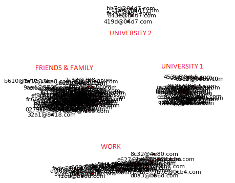 Exploring your Gmail social network (Python) | #deadbeef